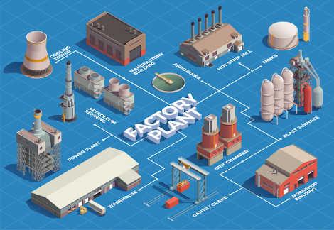 Industry Industries Website pakages