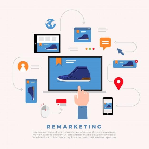Remarketing, google remarketing, google display network, Facebook remarketing, Facebook retargeting ads